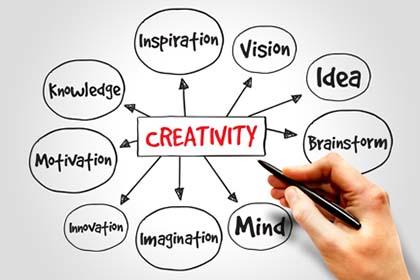 creativity