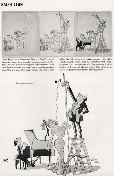 Magazine Illustration by Ralph Stein