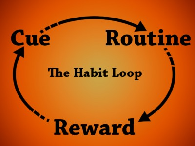 The_Habit_Loop