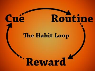 The_Habit_Loop